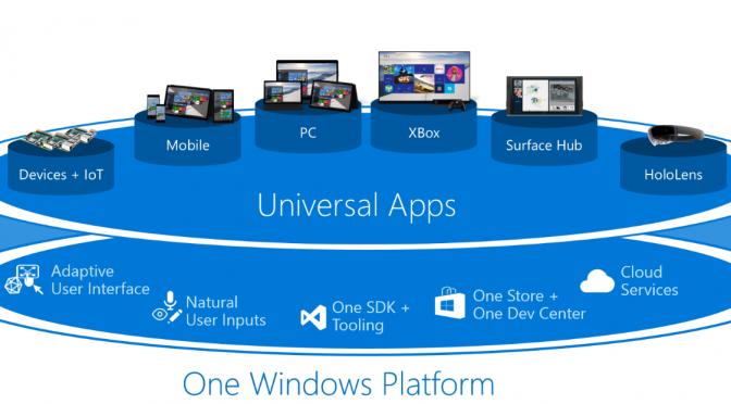 Conoce la Microsoft Universal Windows Platform (UWP)
